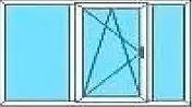 trīskāršais logs